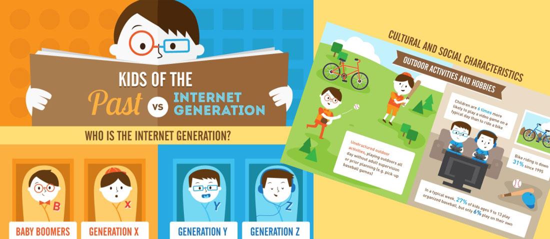 giovani di ieri e di oggi: ritratto dei nativi digitali